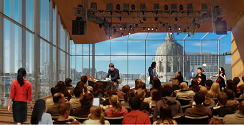Rendering of top-floor performance space with City Hall visible through large windows